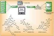 In silico approach for identifying natural lead molecules against SARS-COV-2